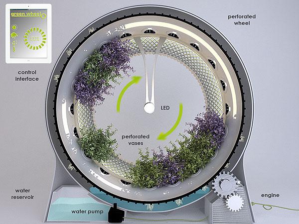 La estructura contiene recipientes para el cultivo de plantas y el motor para que el huerto pueda girar