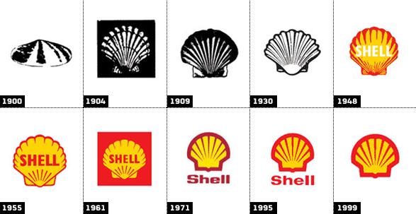Evolución del logo Shell